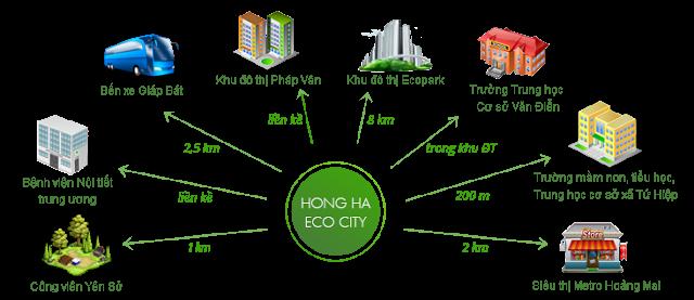 ket-noi-vung-chung-cu-hong-ha-eco-city